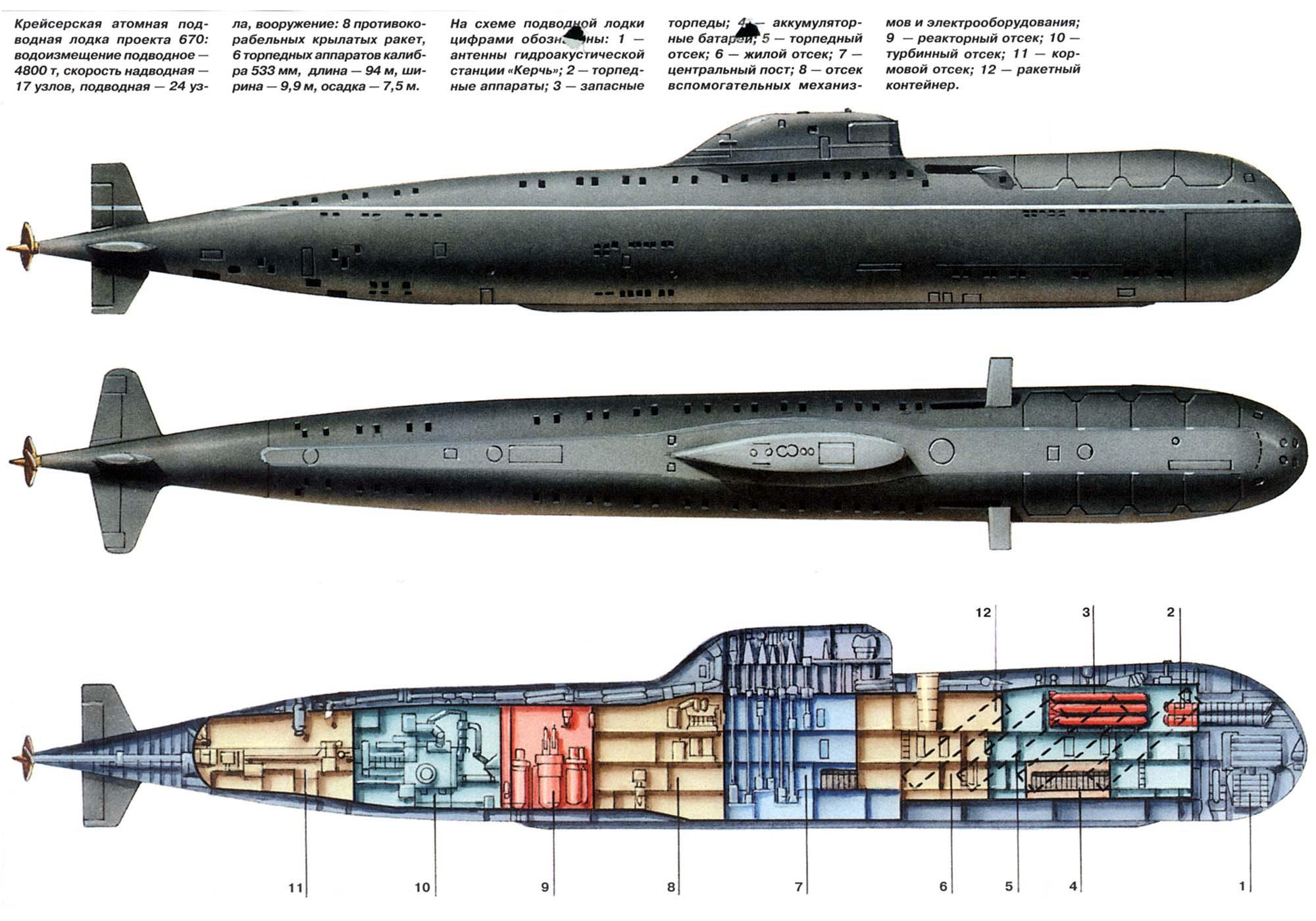 Разработка атомных подводных лодок с крылатыми ракетами проекта 670 &quot;Скат&quot; (Charlie-I)<br>Источник: http://atrinaflot.narod.ru/.