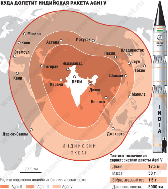 Радиус действия индийской ракеты Agni 5. Источник: Коммерсант.