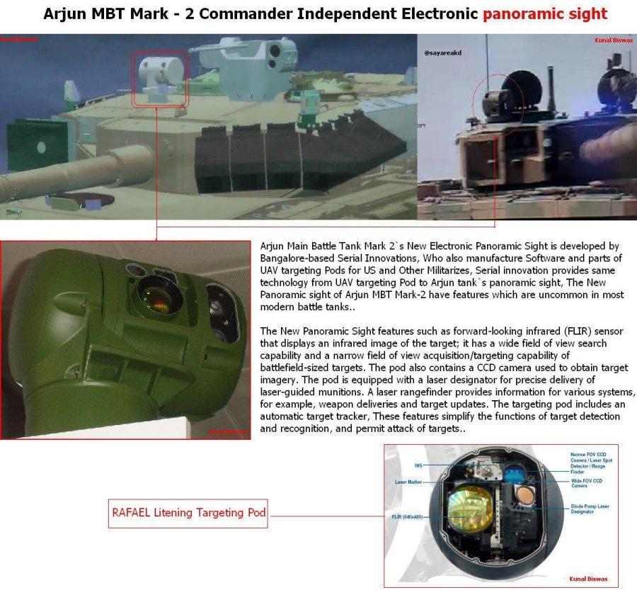Изображение независимого электронного панорамного прицела индийского танка Arjun Mk2. Источник: militaryphotos.net<br><br> .
