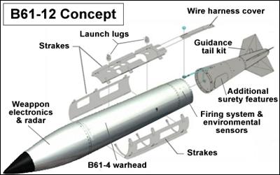 Высокоточная бомба B61-12.