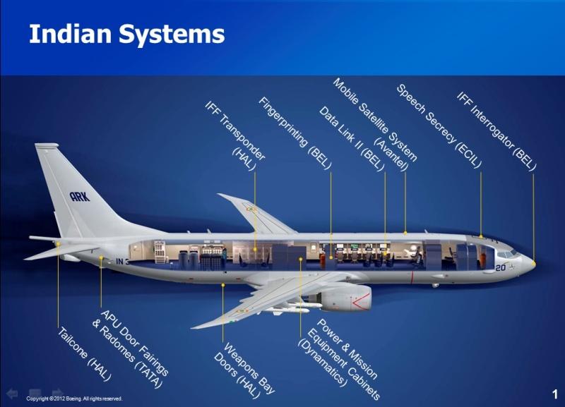Boeing_P8_scheme.jpg
