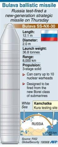 Межконтинентальная баллистическая ракета морского базирования