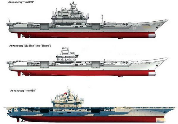 Китайские авианосцы. Источник: Военное обозрение