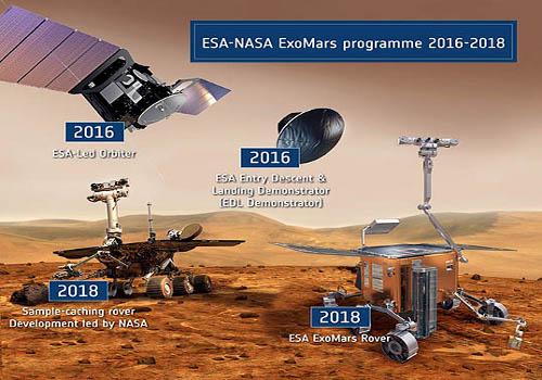 ESA-NASA_ExoMars_programme