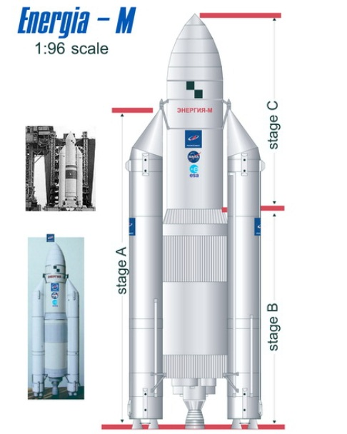 Ракета-носитель «Энергия-М» для выведения космических аппаратов массой до 35 т. Источник: paper.shtoikak.ru<br><br>.
