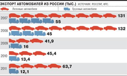 Узбекистан снова экспортирует газ в Россию.