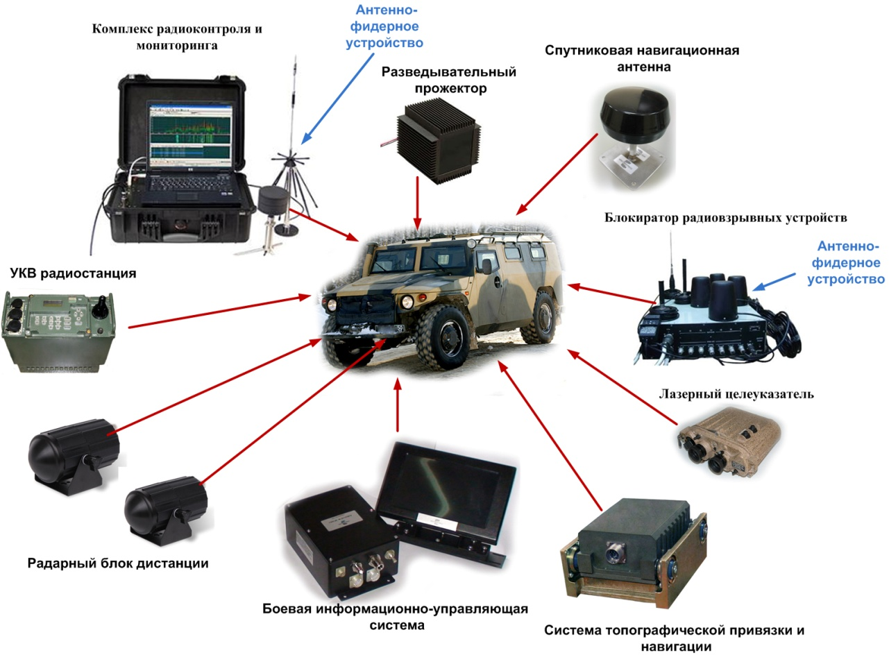 Вариант модернизации разведывательных машин Внутренних войск МВД Казахстана <br>.