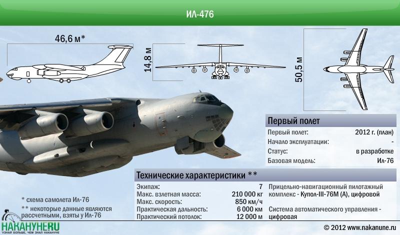 ил -214: