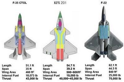 Южнокорейский перспективный многоцелевой истребитель KAI KF-X