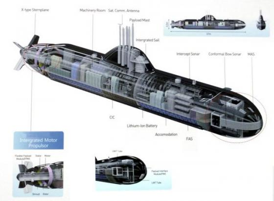 Проект малой подводной лодки kss 500a