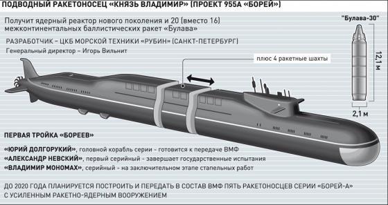 http://vpk.name/file/img/Khyaz_Vladimir_Borey_955A.t.jpg