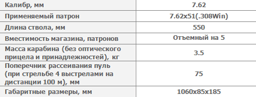 Карабин охотничий «Лось-7-1»