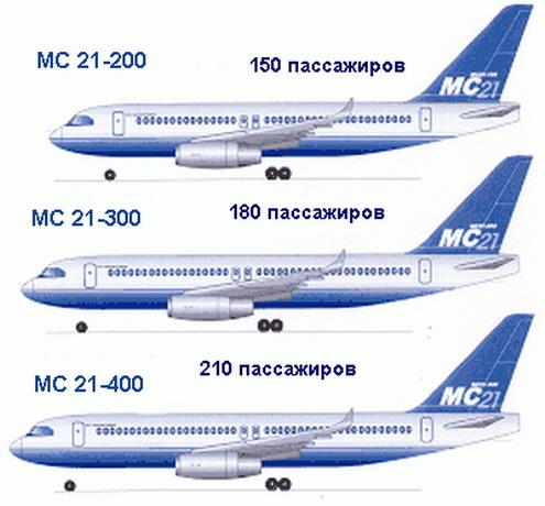 Модели MC-21. Фото с сайта http://www.aviationnews.eu/