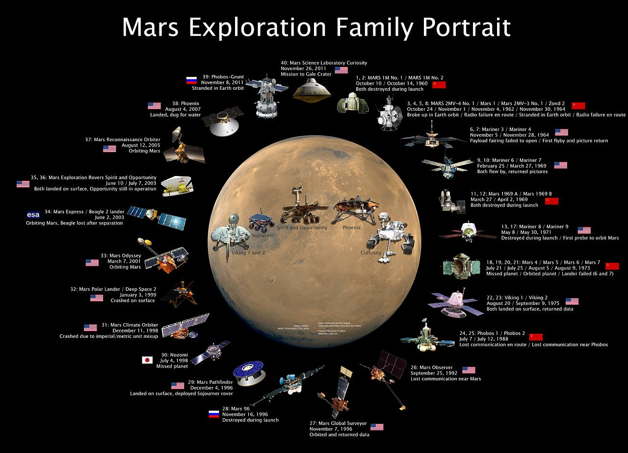 mars rover expeditions - photo #34