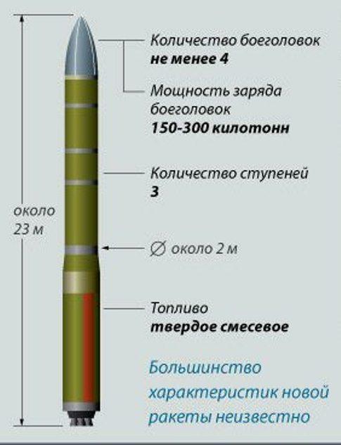 США показали миру самую мощную ракету в истории