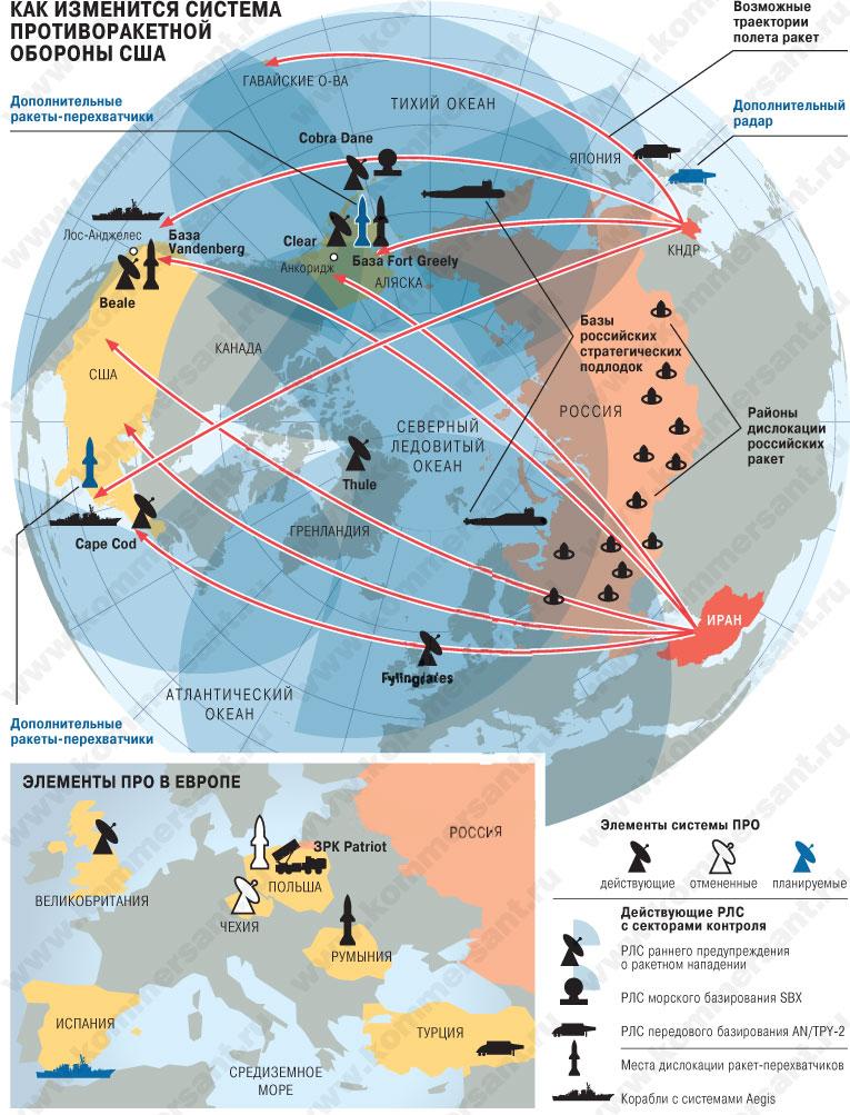 Противоракетная оборона США.