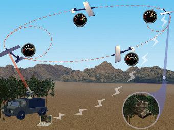 Принцип подзарядки беспилотника лазером. Изображение с сайта lasermotive.com.