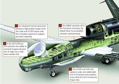Американский стратегический разведывательный БЛA RQ-4 Global Nawk