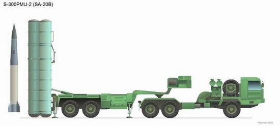 Зенитно-ракетная система среднего радиуса действия С-300