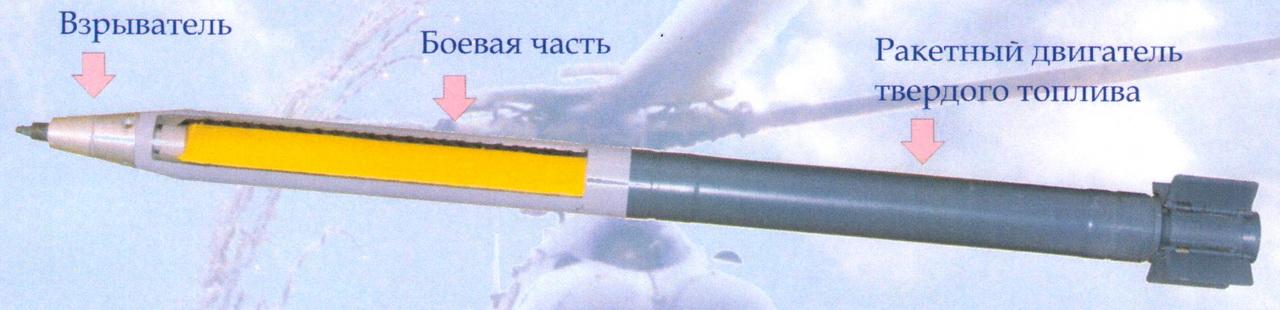 """Неуправляемая авиационная ракета С-8ОФП калибра 80 мм. Источник: Рекламный листок """"Неуправляемая авиационная ракета С-8ОФП калибра 80 мм"""". ОАО """"НПО """"Сплав"""" (г.Тула)."""
