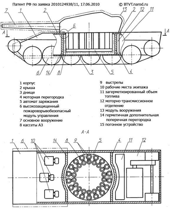 Патент под номером 6 «высокозащищённый, пожаровзрывобезопасный модуль управления». Возможно данная схема использована в Т-95. Источник: btvt.narod.ru.