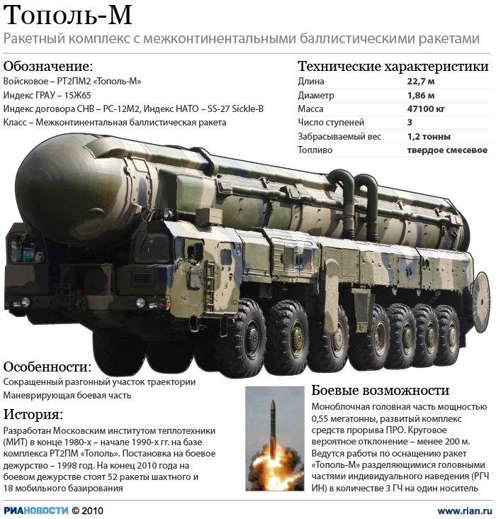 Ракетный комплекс Тополь-М