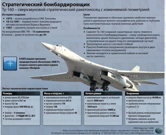 Ту-160.
