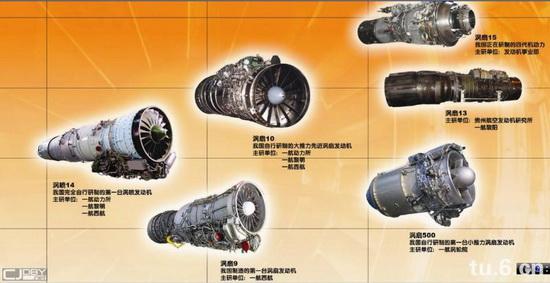 Типы разрабатываемых китайских реактивных двигателей.