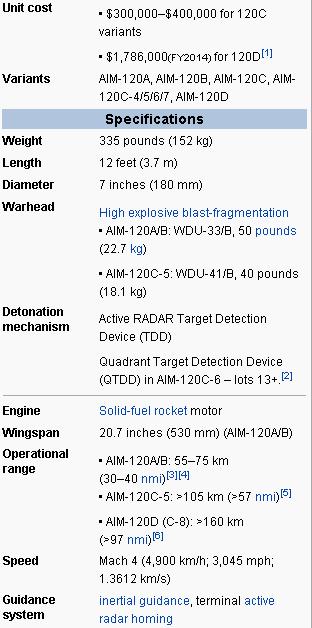 Характеристики УР воздушного боя AIM-120C-7 AMRAAM.
