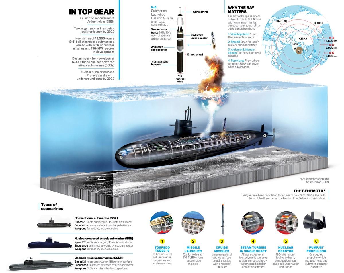 Инфографика возможного облика перспективной индийской атомной ракетной подводной лодки программы S5.