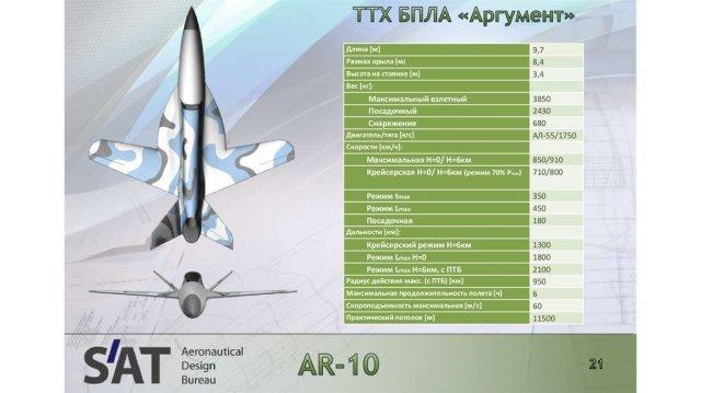 АР-10
