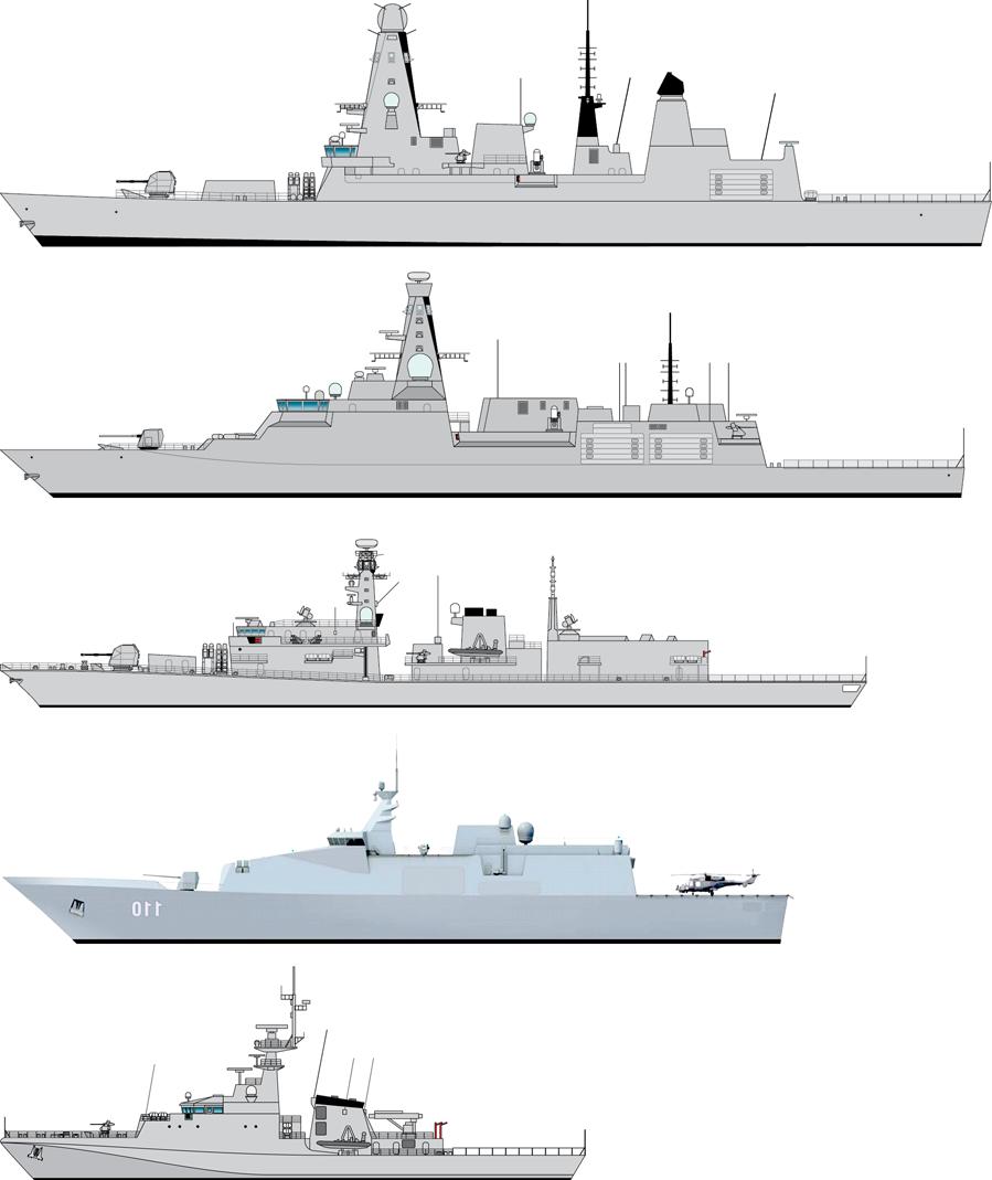 Сравнительные размеры кораблей британского флота. Сверху вниз: эсминец типа 45, фрегат типа 26, фрегат типа 23, легкий фрегат типа Venator (возможно так будет выглядить фрегат типа 31), патрульный корабль типа River 3-й серии.