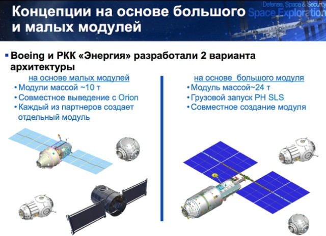 """Концепции Boeing и РКК """"Энергия""""."""