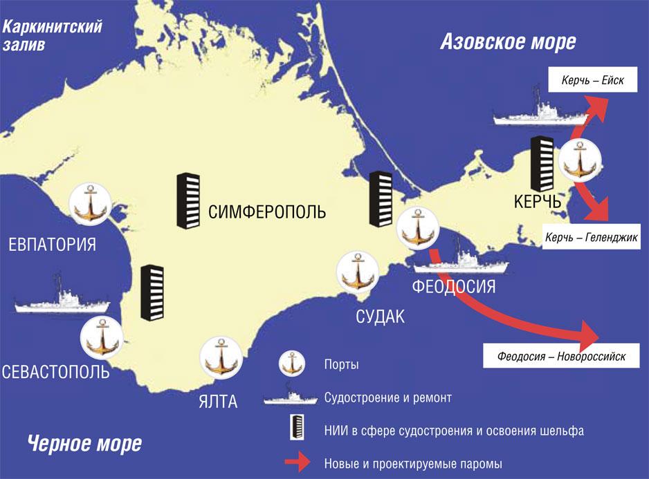 Предприятия Крыма, Россия.
