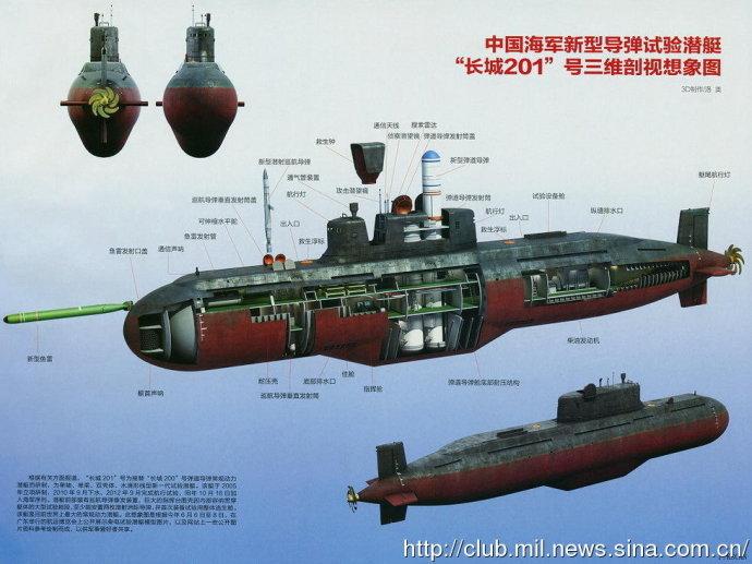 """Изображение китайской опытовой ракетной дизель-электрической подводной лодки проекта 032 (бортовой номер """"201"""") в первоначальном виде."""