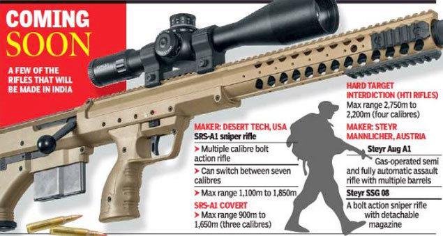 Фрагмент брошюры о производстве винтовки от Desert Tech в Индии.