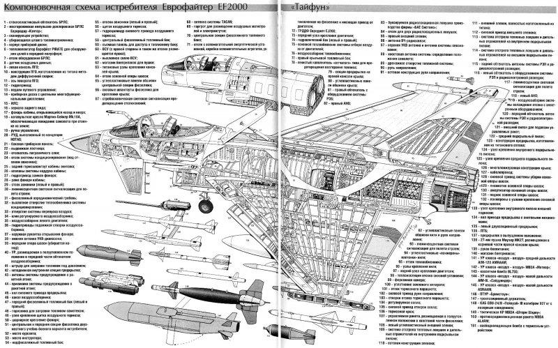 Компоновочная схема EF-2000