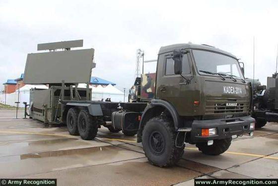 """РЛС """"НУР"""" (ThalesRaytheonSystems Ground Master 400)"""