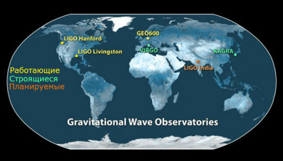 Расположение обсерваторий