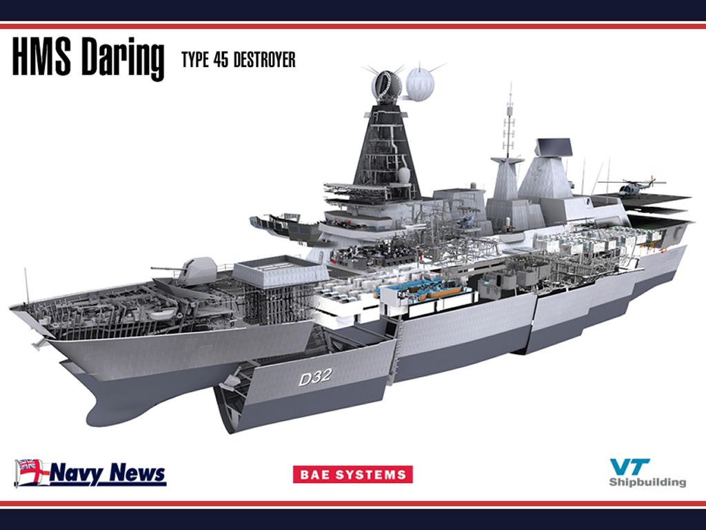 Рисунок в разрезе эсминца HMS Daring Type 45 ВМС Великобритании.
