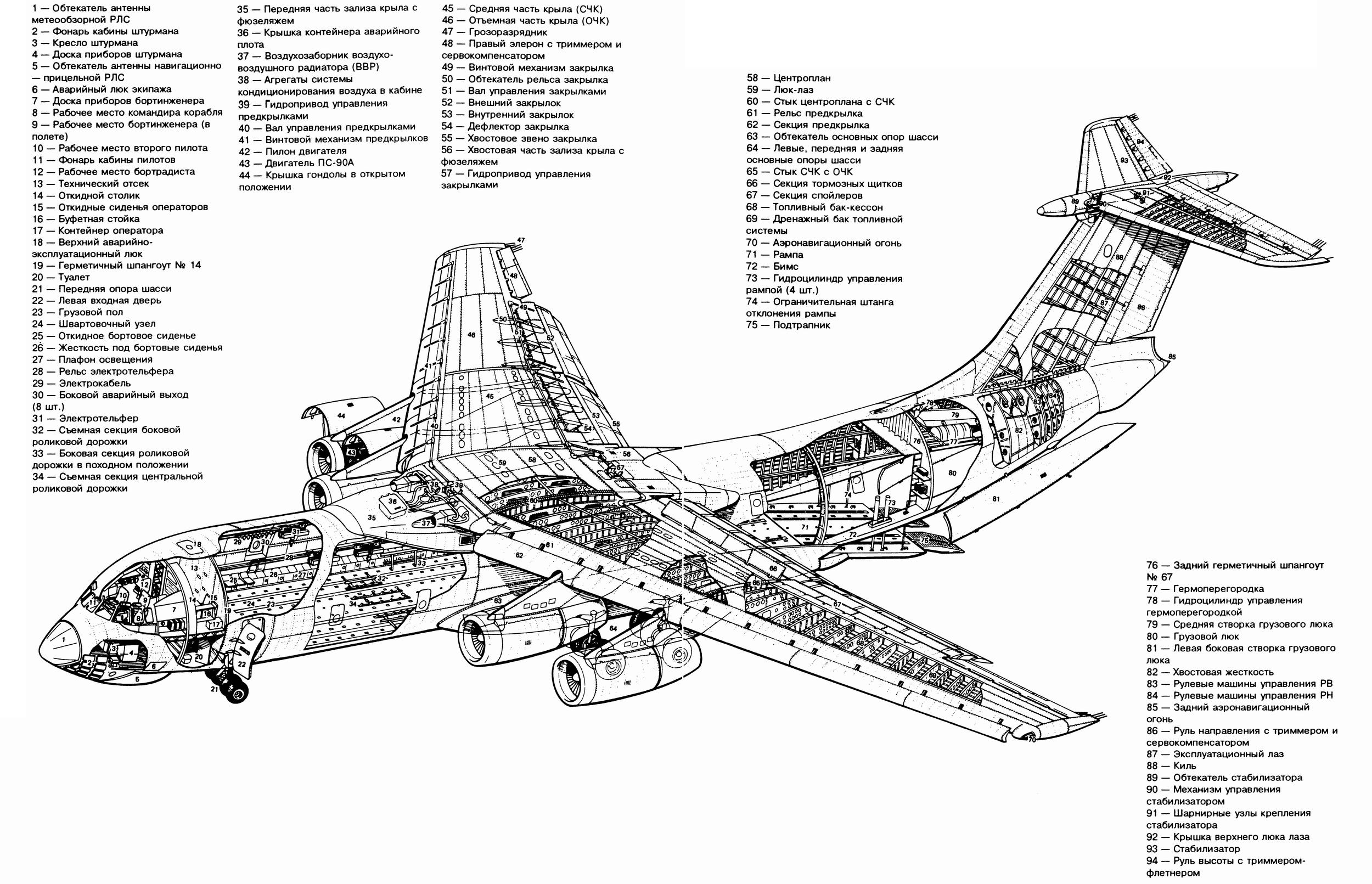 Разрез военно-транспортного самолёта ИЛ-76.