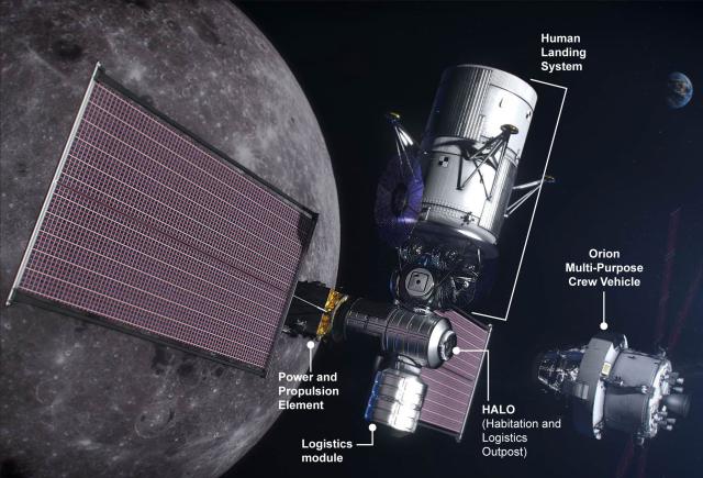 Иллюстрация LOP-G, HLS и «Ориона» для миссии Artemis III