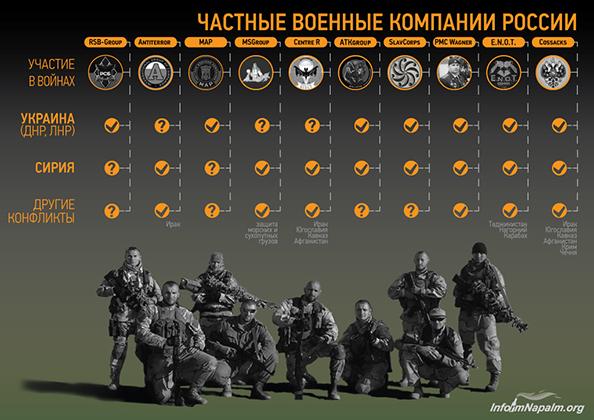 Инфографика, составленная сочувствующими Киеву экспертами в 2015 году.