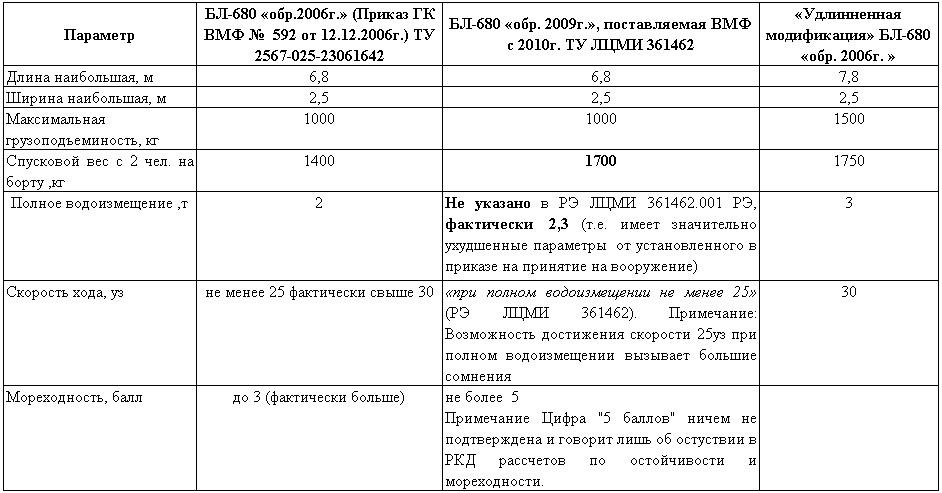 https://vpk.name/file/img/kataf_020517_4.jpg