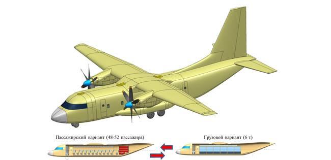 Концепт легкого транспортного самолета-трансформера, разработанный в ЦАГИ.