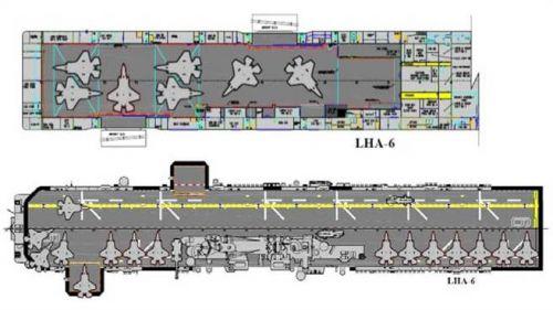 USS America LHA-6.