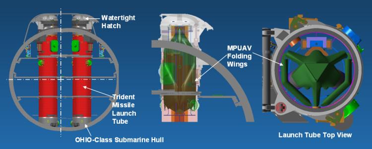 Схема запуска БЛА Cormorant компании Lockheed Martin.