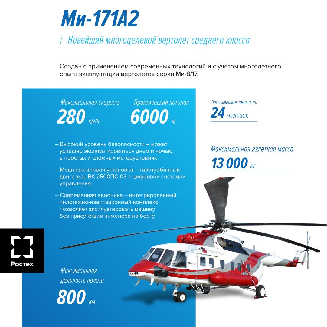 Многоцелевой вертолет Ми-171А2.