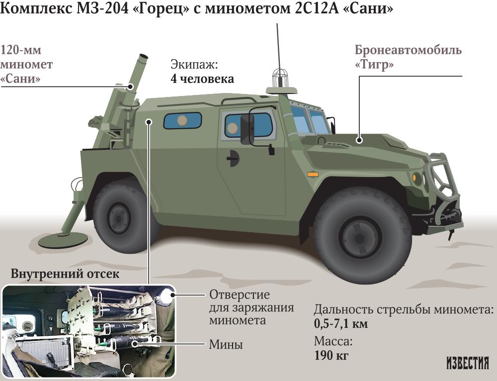 Минометный комплекс МЗ-204 «Горец» на шасси бронеавтомобиля «Тигр».