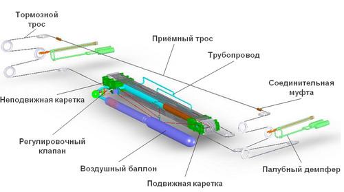 схема аэрофинешёра<br><br>общий источник схем: http://topwar.ru/9225-sovetskiy-varyag-uspeshno-testiruetsya-kitaem-i-mozhet-byt-ispolzovan-pri-sozdanii-sobstvennyh-avianoscev.html<br>http://www.fea.ru/spaw2/uploads/images2/arresting%20gear.jpg.